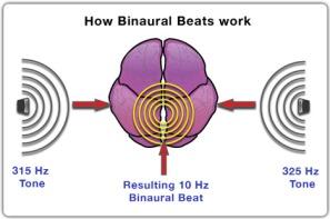 binauralbeats